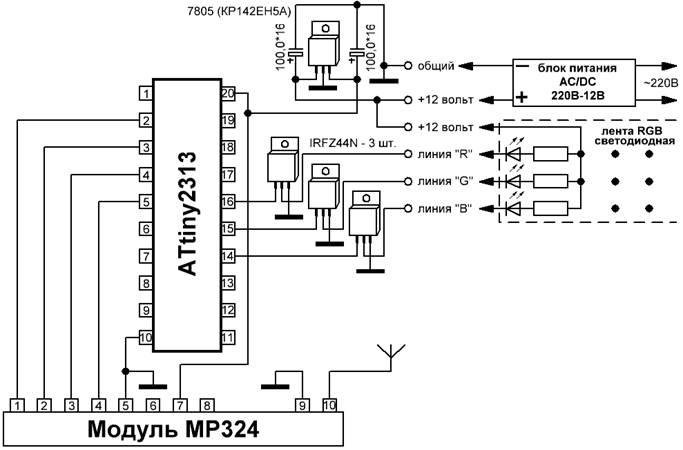 Контроллер RGB ленты с дистанционным управлением 433 МГц.