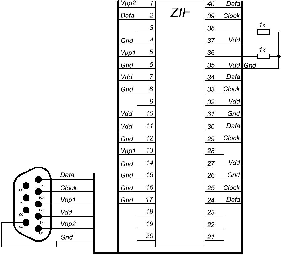 Схема ZIF.